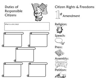 Duties & Citizen Rights