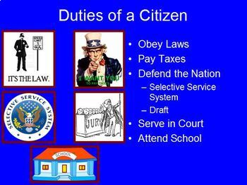 Duties and Responsibilities of a Citizen PowerPoint Lesson