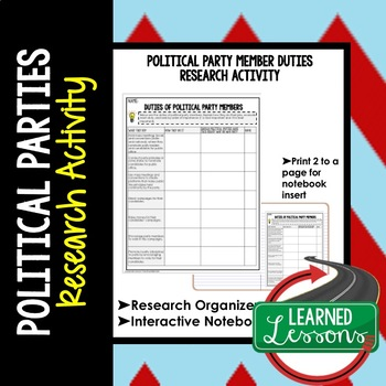 Duties of Political Parties Research Graphic Organizer