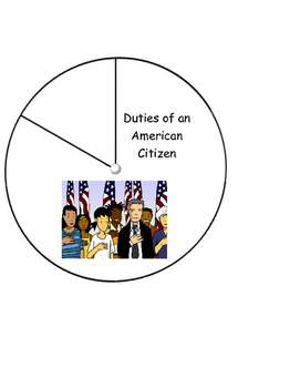 Duties of a Citizen Wheel