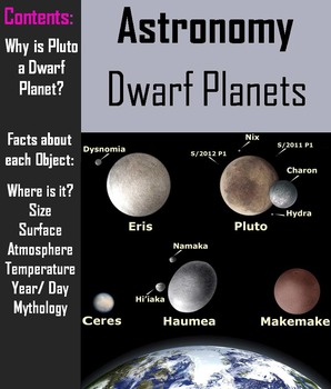 Dwarf Planets PowerPoint - Solar System (Space Science/ As