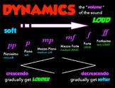 Dynamcis Poster