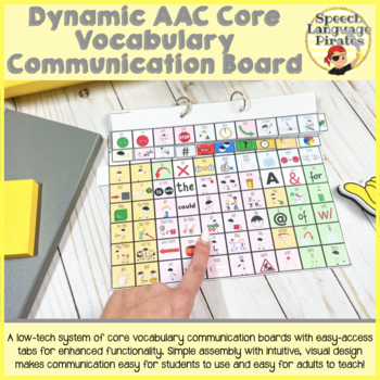Dynamic AAC Core Vocabulary Communication Board