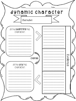 Dynamic Character Graphic Organizer