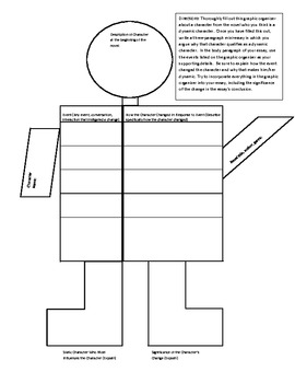 Dynamic Character Graphic Organizer and Essay Prompt