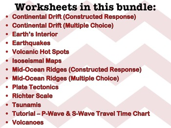 Dynamic Crust Unit Worksheets *EDITABLE BUNDLE*
