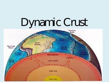 Dynamic Crust Unit notes ppt