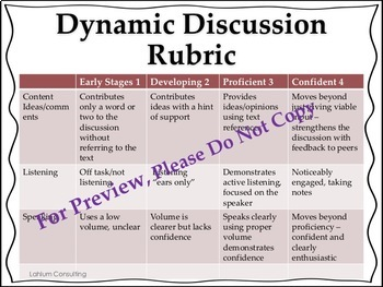 Dynamic Discussions build Reading Comprehension using Collaboration strategies