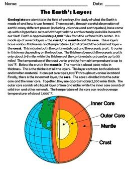 Dynamic Earth Bundle