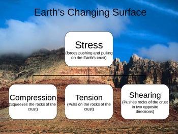 Dynamic Earth Powerpoint