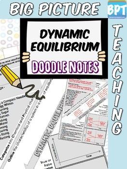 Dynamic Equilibrium Doodle Notes