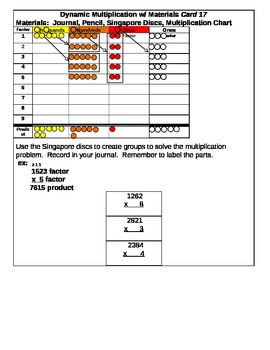 Dynamic Multiplication Center Cards