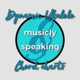 Dynamic Ukulele Chord Charts