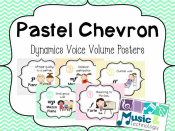 Dynamic Voice Volume Posters- Pastel Chevron Background