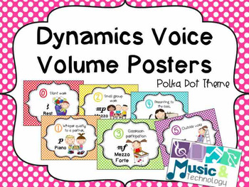 Dynamic Voice Volume Posters- Polka Dot Background