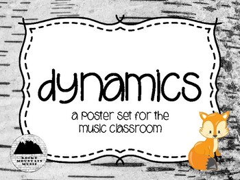 Dynamic's Poster Set Birch Tree