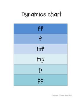 Dynamics Chart Color or B&W