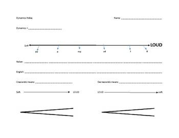 Dynamics Notes (Visual)