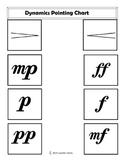 Dynamics Pointing Chart