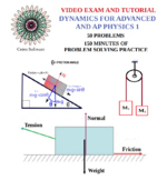 Dynamics Problem Solving Video Exam and Tutorial - AP Physics 1