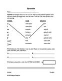 Dynamics Worksheet Grades 3-8