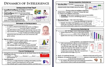 Dynamics of Intelligence PowerPoint
