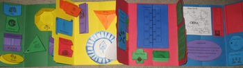 Dynasties of Ancient China Lapbook