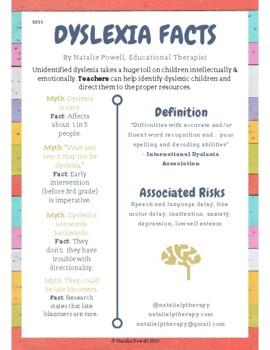 Unidentified Dyslexia Takes Heavy Toll >> Information For Dyslexia Worksheets Teaching Resources Tpt