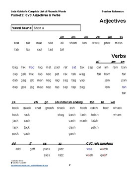 Dyslexia: Complete List of Phonetic CVC Words Packet 2: Adjectives/Verbs