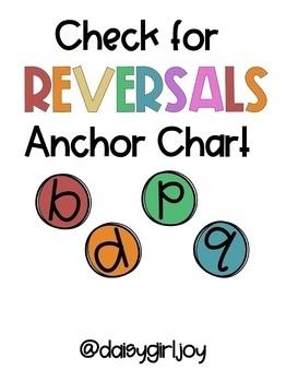 Dyslexia & Emerging Readers Reversals Chart & Alphabet Strip (Eng/Span)