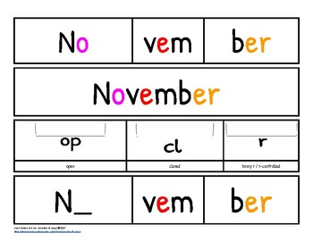 Dyslexia Friendly Thanksgiving Themed Words - Syllable coded