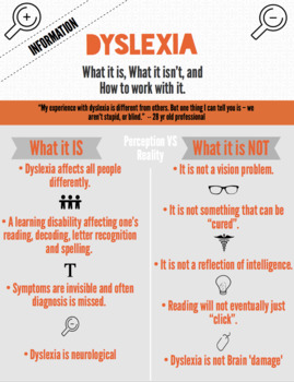 Dyslexia:  Professional Development for Your Whole School