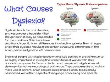 Dyslexia Resource