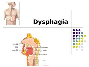 Dysphagia - A Brief Presentation