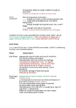 Dysphagia Assessment Report Template