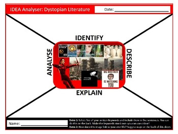 Dystopian Literature IDEA Analyser Sheet Keywords Settler Starter Cover Lesson