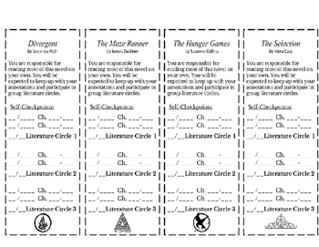 Dystopian Novel Annotation Guide Bookmarks