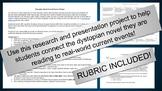 Dystopian Novel Current Events Project