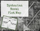 Dystopian Novel Plot Map