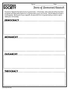 Dystopian Society Research & Essay Project - Use with ANY Dystopian novel!