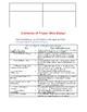 E-Business Note