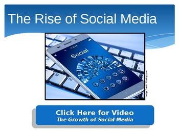 E-Commerce and Virtual Marketing