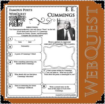 E.E. Cummings - WEBQUEST for Poetry - Famous Poet