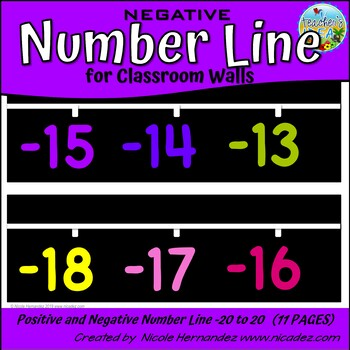 Number Lines For Classroom Wall Worksheets & Teaching