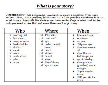 story writing online