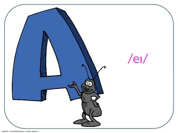 "E.S.L. ""The English Alphabet"". Power Point Presentation without audio."