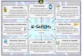 E-Safety - Scheme of Work - Computer Leader