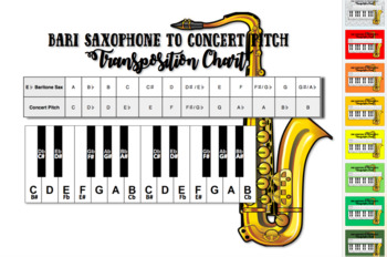 Eb to Concert Pitch Transposition Chart for Bari Saxophone
