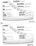 E to IE stem changing Spanish shoe verb chart boot verb worksheet Querer no prep