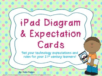 EARLY CHILDHOOD iPad Expectation Cards (with pictures and a diagram!)